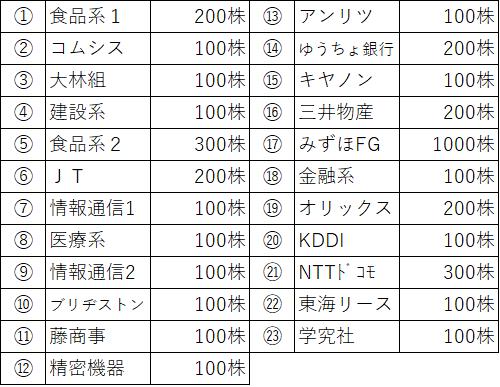f:id:hitorisekai:20200807141329p:plain