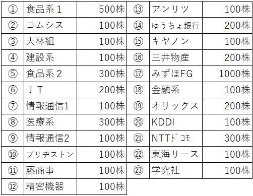 f:id:hitorisekai:20200821204211p:plain