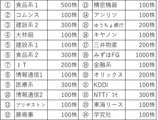 f:id:hitorisekai:20200828225147p:plain