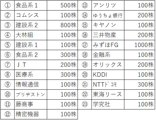 f:id:hitorisekai:20200904222946p:plain