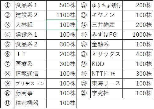 f:id:hitorisekai:20200911181311p:plain