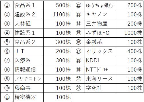 f:id:hitorisekai:20200918214408p:plain