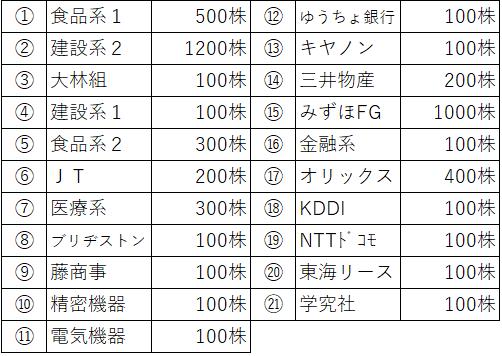 f:id:hitorisekai:20200925215828p:plain