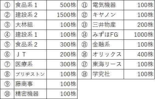f:id:hitorisekai:20201002214405p:plain