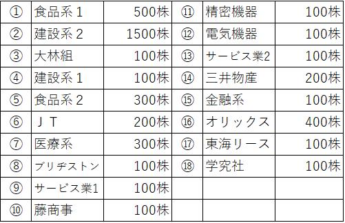 f:id:hitorisekai:20201009224241p:plain