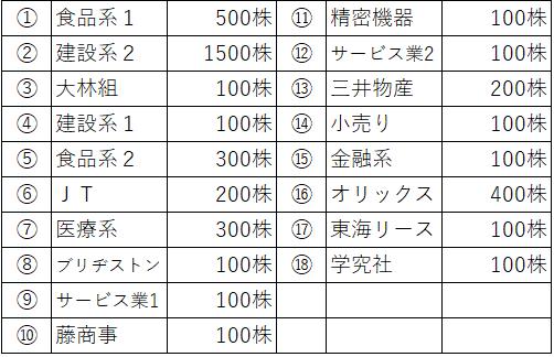 f:id:hitorisekai:20201016193430p:plain