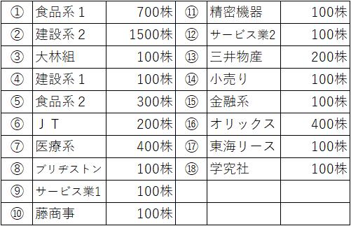 f:id:hitorisekai:20201106213616p:plain