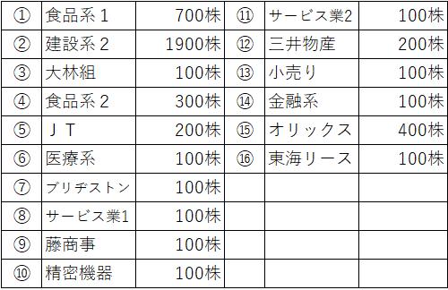 f:id:hitorisekai:20201113210039p:plain