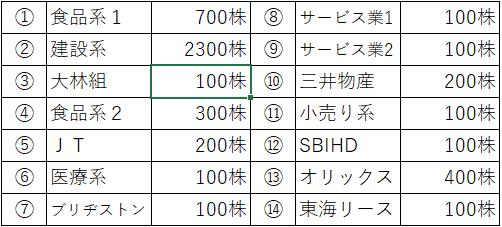 f:id:hitorisekai:20201120210046p:plain