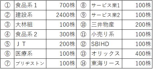 f:id:hitorisekai:20201127215842p:plain