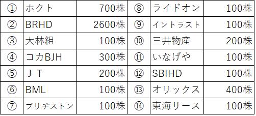 f:id:hitorisekai:20201205095931p:plain