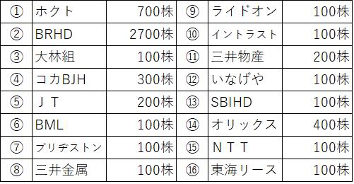 f:id:hitorisekai:20201218211756p:plain