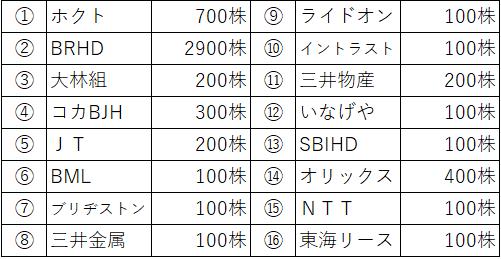 f:id:hitorisekai:20201225205328p:plain