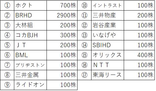 f:id:hitorisekai:20210129211206p:plain