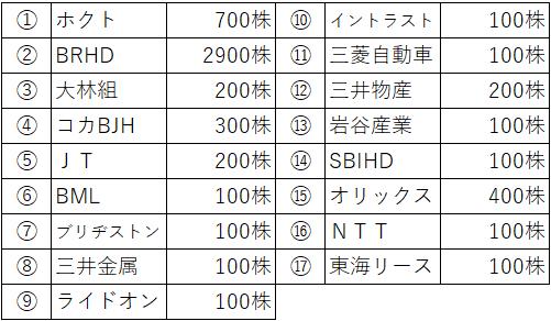 f:id:hitorisekai:20210212210529p:plain