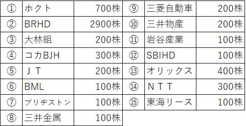 f:id:hitorisekai:20210219211814p:plain