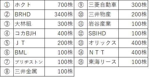 f:id:hitorisekai:20210226211734p:plain