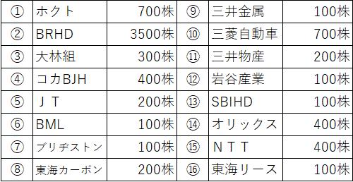 f:id:hitorisekai:20210319204134p:plain
