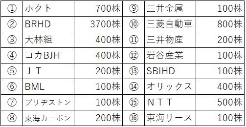 f:id:hitorisekai:20210326200103p:plain