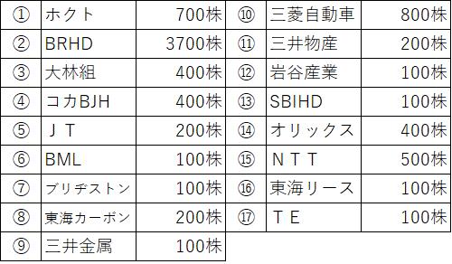 f:id:hitorisekai:20210730082321p:plain