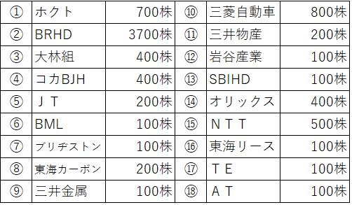 f:id:hitorisekai:20210820180929p:plain