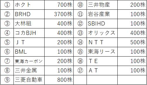 f:id:hitorisekai:20210910180851p:plain