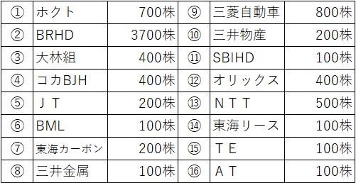 f:id:hitorisekai:20210917200605p:plain