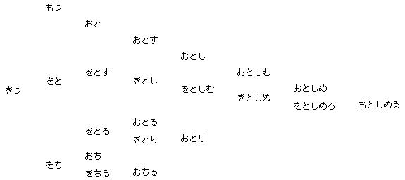 f:id:hitosi0101:20140516150113p:plain
