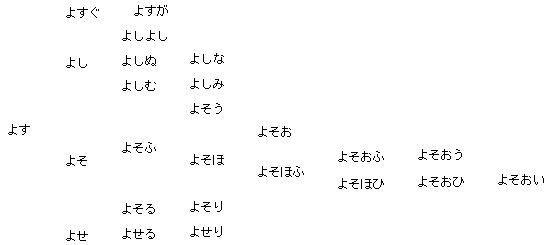 f:id:hitosi0101:20140516150119p:plain