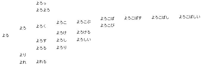 f:id:hitosi0101:20140516150128p:plain