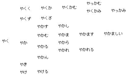 f:id:hitosi0101:20140516150148p:plain