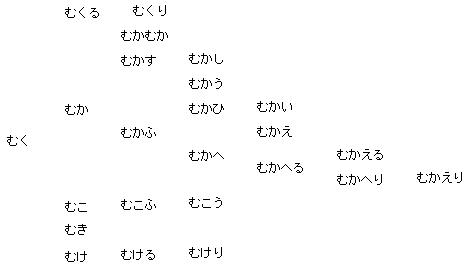 f:id:hitosi0101:20140516150238p:plain