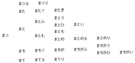 f:id:hitosi0101:20140516150246p:plain