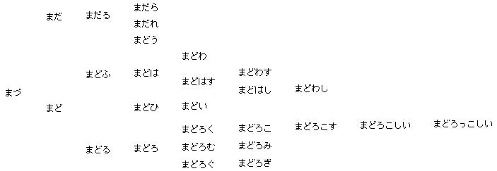 f:id:hitosi0101:20140516150247p:plain