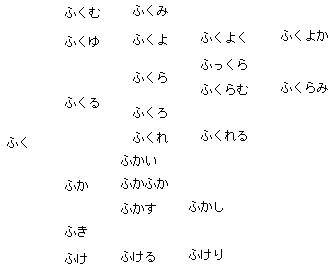 f:id:hitosi0101:20140516150331p:plain