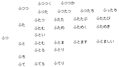 f:id:hitosi0101:20140516150335p:plain