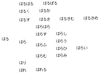 f:id:hitosi0101:20140516150341p:plain