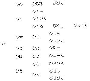f:id:hitosi0101:20140516150342p:plain