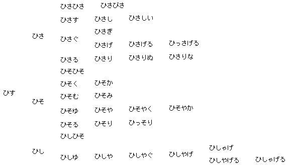 f:id:hitosi0101:20140516150346p:plain