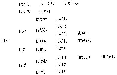 f:id:hitosi0101:20140516150357p:plain