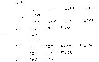 f:id:hitosi0101:20140516150440p:plain
