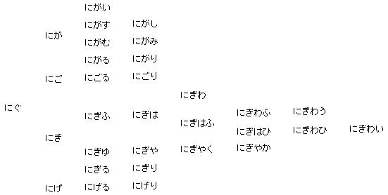 f:id:hitosi0101:20140516150441p:plain