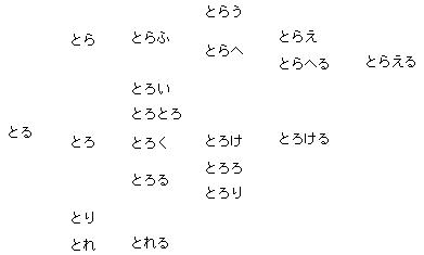 f:id:hitosi0101:20140516150455p:plain
