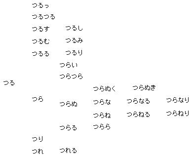 f:id:hitosi0101:20140516150501p:plain