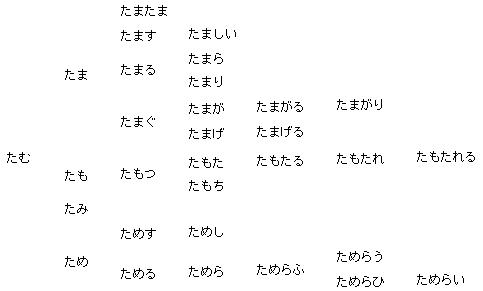 f:id:hitosi0101:20140516150531p:plain