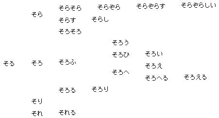 f:id:hitosi0101:20140516150546p:plain