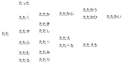f:id:hitosi0101:20140516150552p:plain