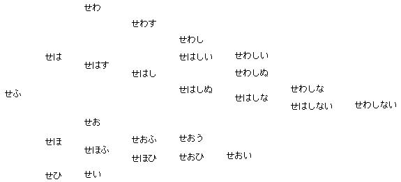 f:id:hitosi0101:20140516150558p:plain