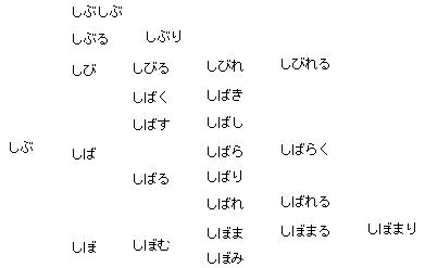 f:id:hitosi0101:20140516150630p:plain