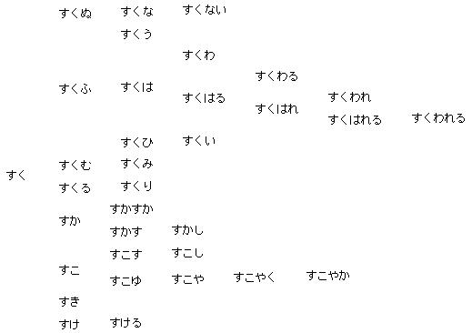 f:id:hitosi0101:20140516150636p:plain